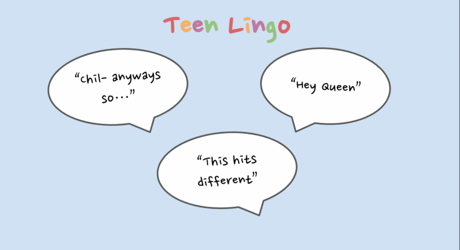 Teen Lingo 3.0